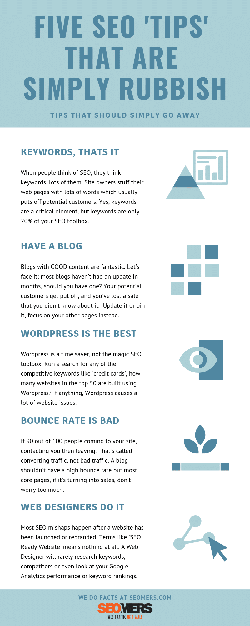 SEO Myths 2018