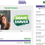 Brave the Shave. SEOmers